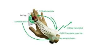Fujitsu-Glove-Style-Wearable-Device-775x413